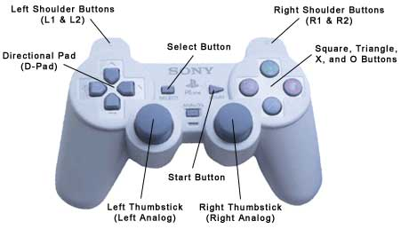 PlayStation (PSOne) Controller